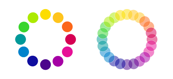 The Beauty Of Color Wheel Is That A Lot Hues You Are Missing Can Create By Mixing Two Adjacent Colors In